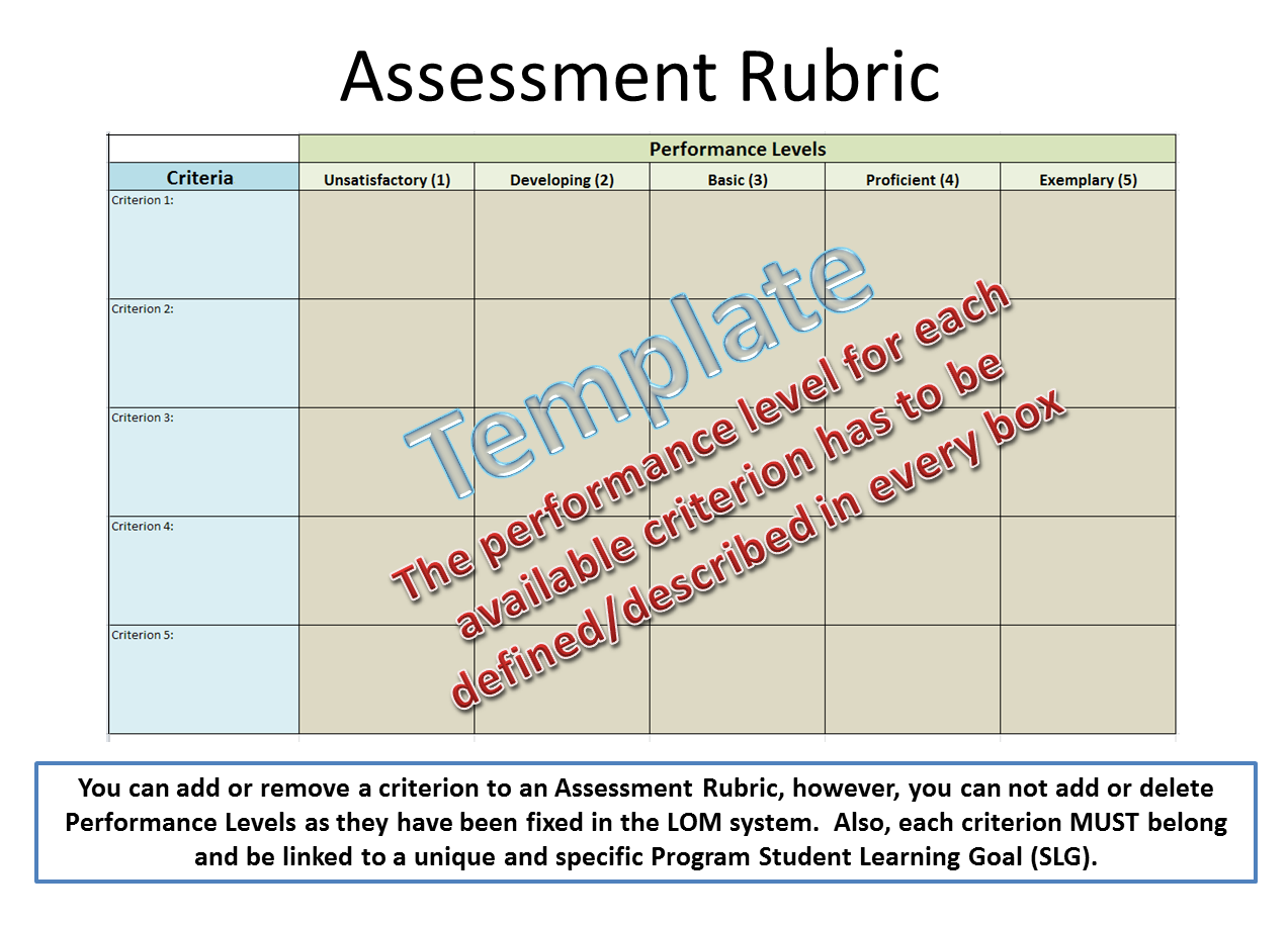 Standard Assessment Rubric Template